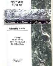Workshop Manual all models 1995 to 1998 [1]